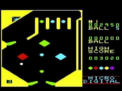Commodore VIC-20 – Retro Arcadia
